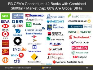 Compte sans banque et technologie Blockchain